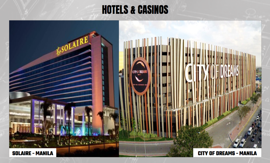 Hotels-Casinos